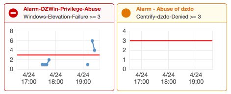 alarms.png